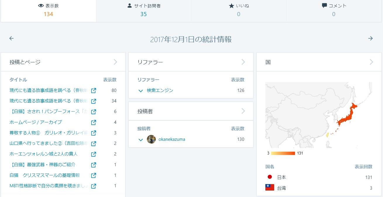 12月1日統計.jpg